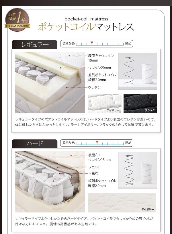フロアベッド ワイドキング220 ALBOL 羊毛入りデュラテクノマットレス付き オークホワイト 大型モダンフロアベッド ALBOL アルボル