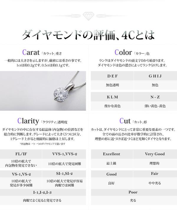 Dカラー・VVS2・EX Pt0.3ct ダイヤエタニティリング (鑑定書付き) 13号
