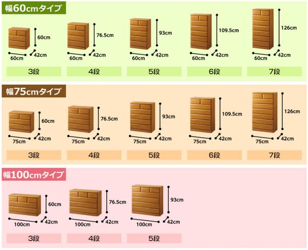 天然木多サイズチェスト/タンス 【4: 幅45...の説明画像2