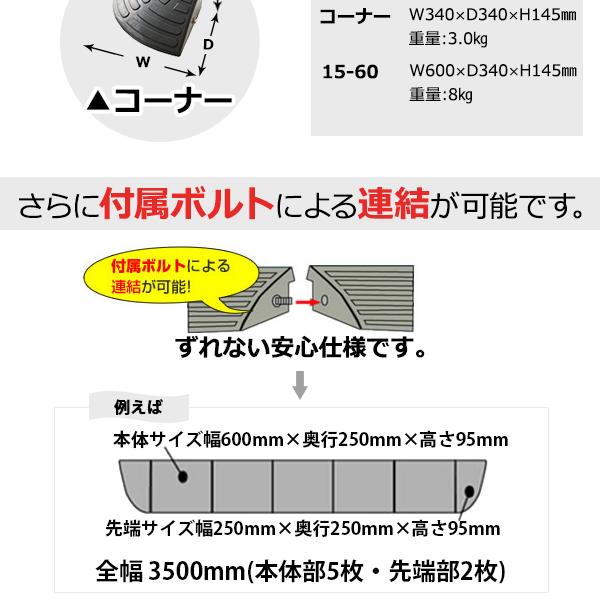 【4個セット】段差スロープ 幅60cm(ゴム製...の説明画像8