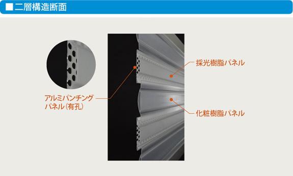 アミシェード A-T87 (設置可能網戸サイズ...の説明画像7
