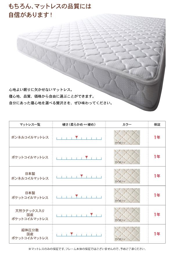 ベッド セミシングル【日本製ポケットコイルマッ...の説明画像9