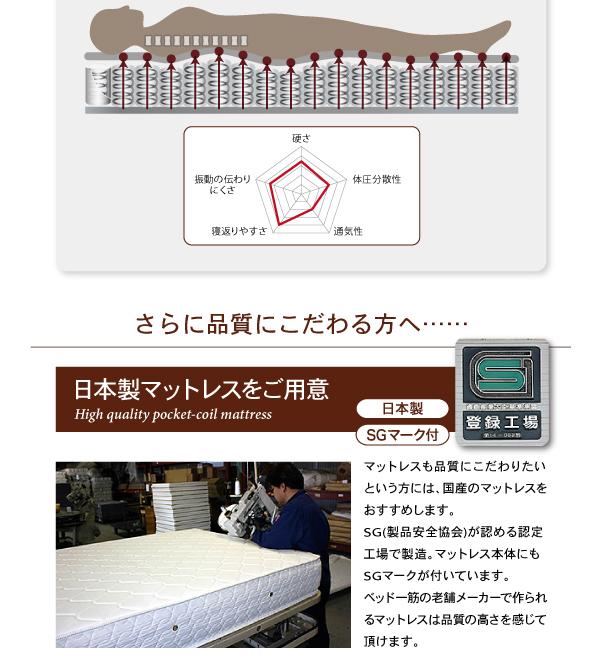 ベッド セミシングル【日本製ポケットコイルマ...の説明画像11