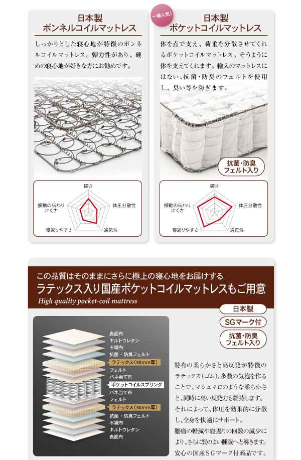 ベッド セミシングル【日本製ポケットコイルマ...の説明画像12