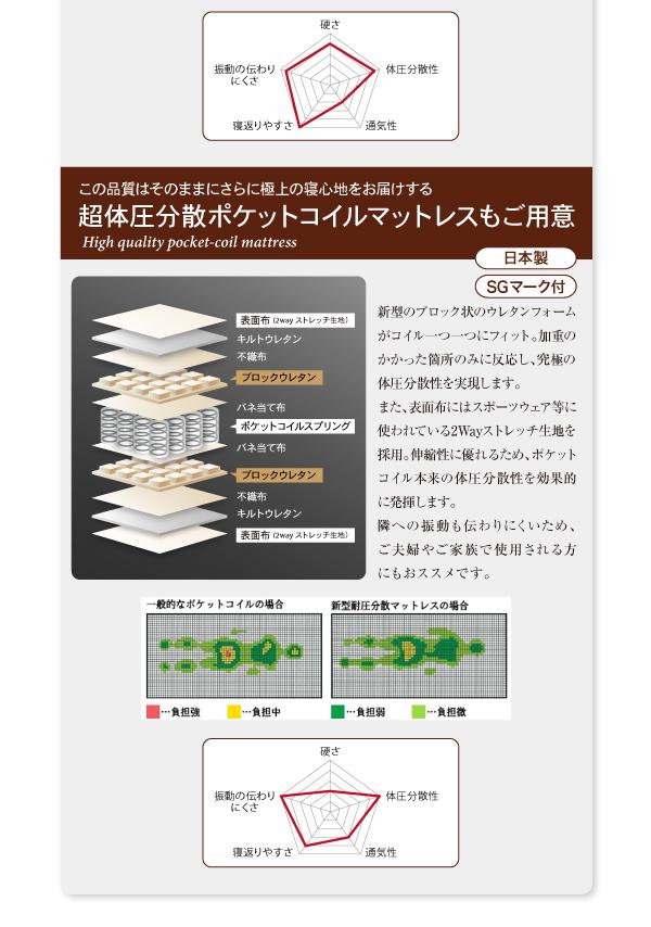 ベッド セミシングル【日本製ポケットコイルマ...の説明画像13