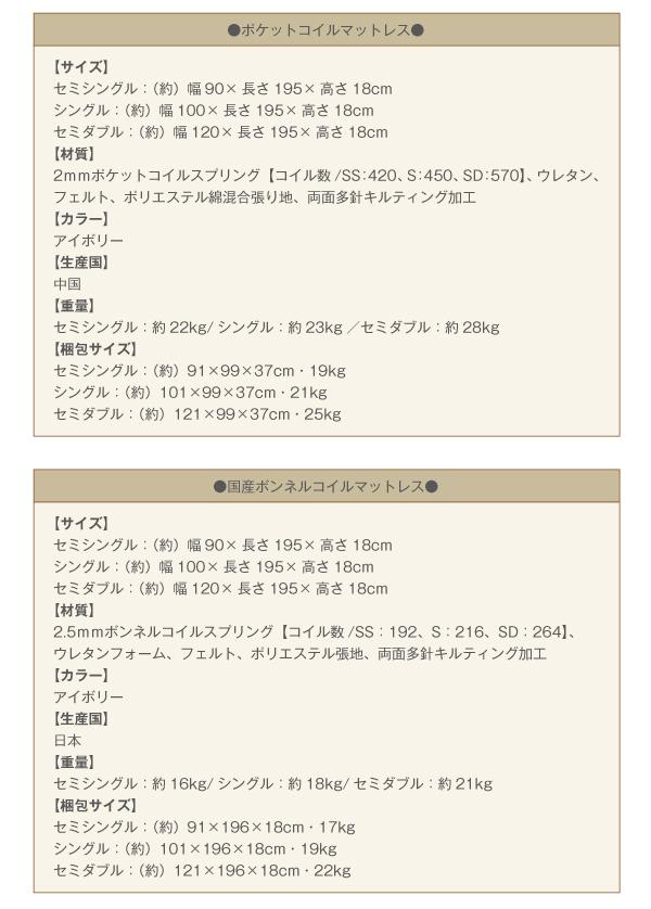 ベッド セミシングル【日本製ポケットコイルマ...の説明画像18