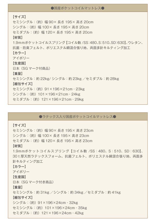 ベッド セミシングル【日本製ポケットコイルマ...の説明画像19