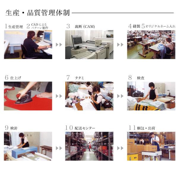 workfriend 調理用白衣男子衿無七分袖...の説明画像9