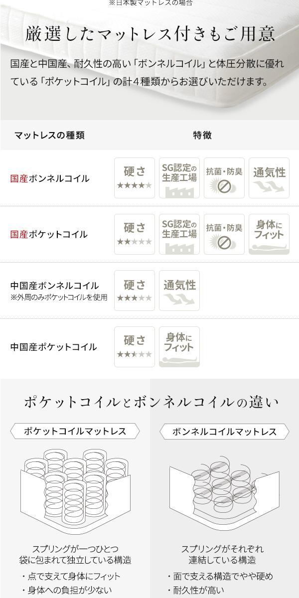 日本製 連結ベッド 照明付き フロアベッド キ...の説明画像8