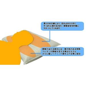 ファベ社製 サーヴィカルプラス枕 寝心地