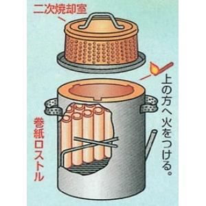 ダイオキシンクリア焼却炉
