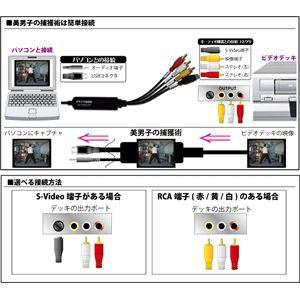 USB接続ビデオキャプチャーアダプタ 美男子の捕獲術