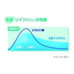 ドクターズコスメ OSシリーズ 3点セット+SPONEサンプルつき☆
