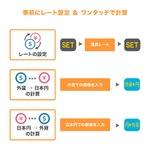 ミヨシ 海外旅行対応 レート換算電卓 MBZ-RDE01