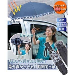 紫外線から守る自動開閉日傘