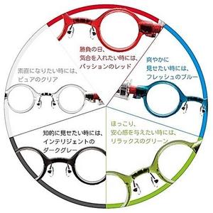 adlens(アドレンズ) 度数が調節できる眼鏡 ピーオーヴィー(adlens p.o.v) クリアー
