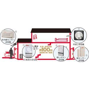 (まとめ)オーム電機 通報装置 ワイヤレスチャイム (5)扉センサー送信機 08-0507【×2セット】