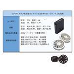 空調服 裏地式綿厚手ワーク空調服 大容量バッテリーセット ファンカラー:ブラック 0600B22C14S4 【カラー:ダークブルー サイズ:2L 】
